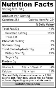 Coconut Nutrition