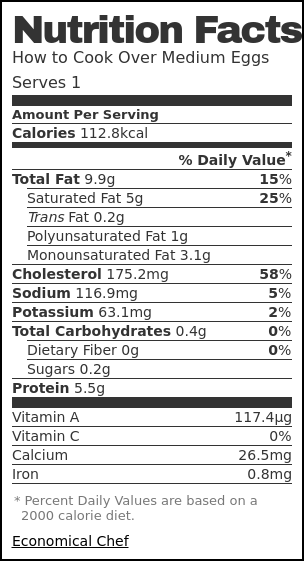 Nutrition label for How to Cook Over Medium Eggs