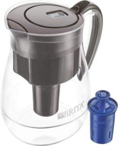 best glass water filter pitcher 2021